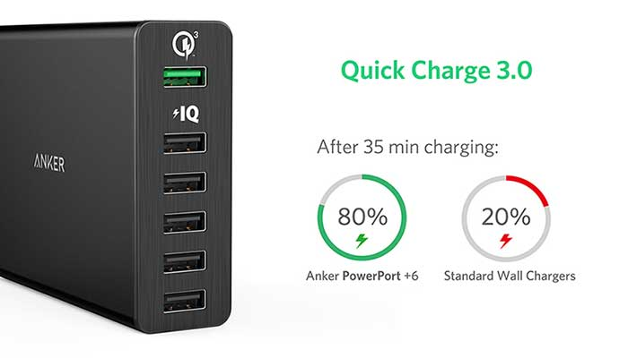 Anker 60W 12A PowerPort+ 6 с поддержкой Quick Charge 3.0 (A2060)