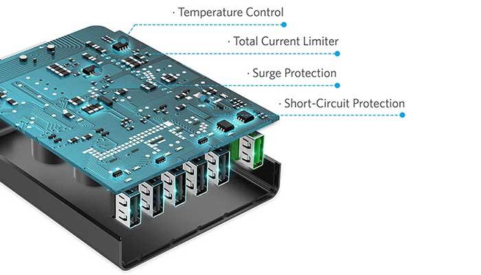 Сетевая зарядная станция Anker PowerPort+ с 6 USB разъемами и портом QC3.0