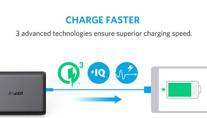 Anker 63W PowerPort Speed 5 с поддержкой Quick Charge 3.0 (A2054)