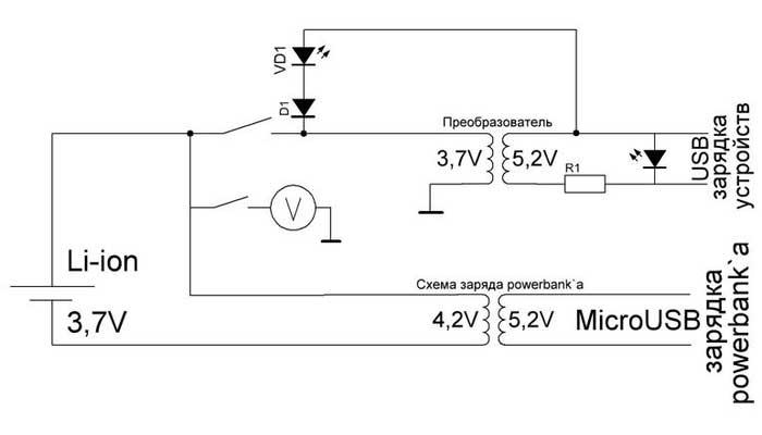 Химическая и эффективная емкость аккумулятора 2