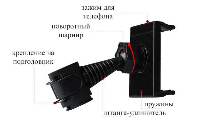 Устройство Baseus Sugent-HP. Магазин DERJAK.RU