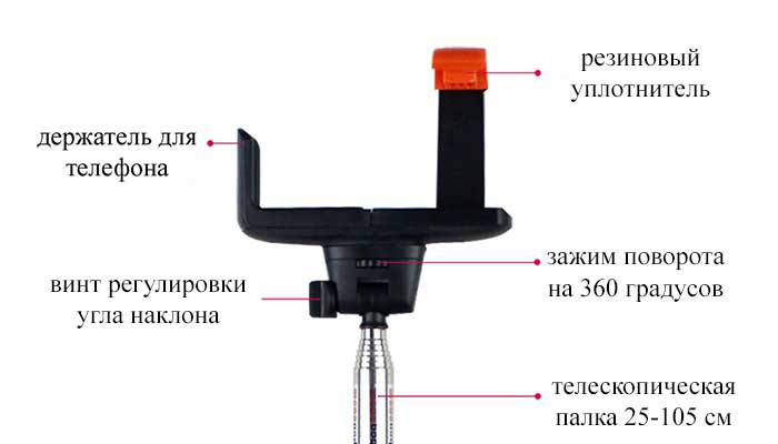 Устройство палки для селфи KJSTar Z07-5. Подробнее на сайте DERJAK.RU