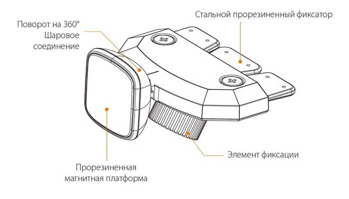 Лучшее магнитное крепление дляя телефона в CD слот от компании Onetto