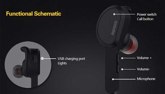Беспроводные наушники для спорта Remax S5