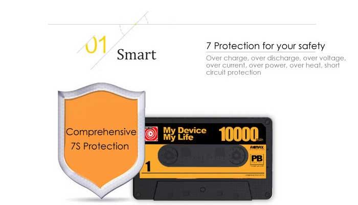 Внешнее зарядное устройство с интеллектуальным чипом и системой защиты