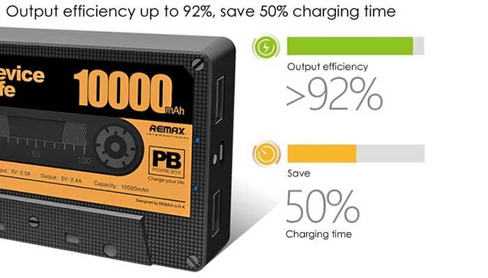 Эффективный дополнительный аккумулятор с эффектным дизайном! Remax Tape в форме аудиокассеты.